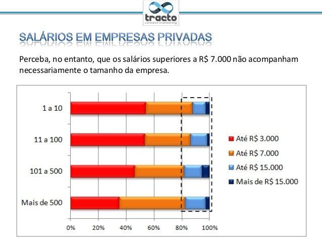 Ministrante: Cassio Politi@tractoBRPerceba, no entanto, que os salários superiores a R$ 7.000 não acompanhamnecessariament...