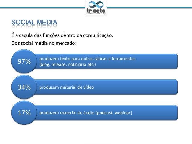 Ministrante: Cassio Politi@tractoBRÉ a caçula das funções dentro da comunicação.Dos social media no mercado:produzem texto...