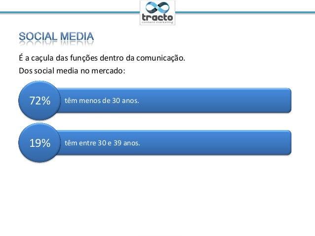 Ministrante: Cassio Politi@tractoBRÉ a caçula das funções dentro da comunicação.Dos social media no mercado:têm menos de 3...