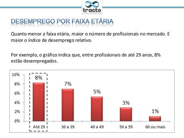 Ministrante: Cassio Politi@tractoBRQuanto menor a faixa etária, maior o número de profissionais no mercado. Emaior o índic...