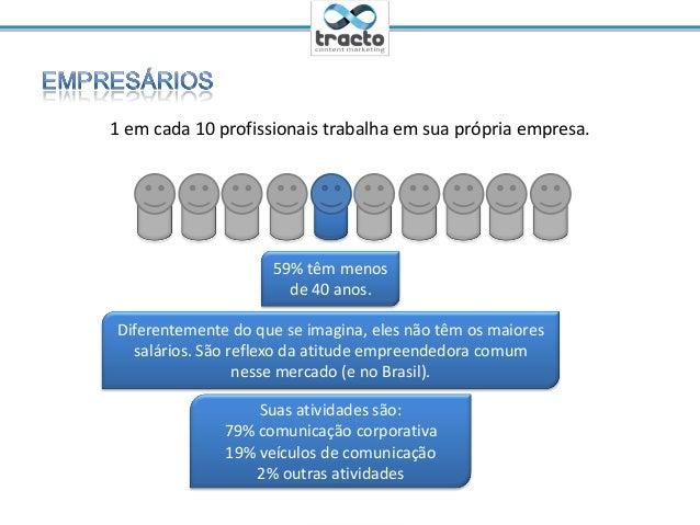 Ministrante: Cassio Politi@tractoBR1 em cada 10 profissionais trabalha em sua própria empresa.59% têm menosde 40 anos.Dife...