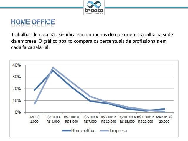 Ministrante: Cassio Politi@tractoBRTrabalhar de casa não significa ganhar menos do que quem trabalha na sededa empresa. O ...