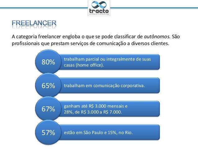 Ministrante: Cassio Politi@tractoBRA categoria freelancer engloba o que se pode classificar de autônomos. Sãoprofissionais...