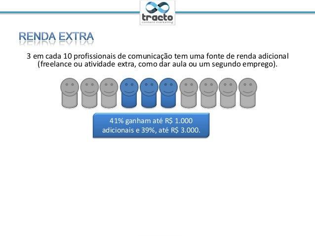 Ministrante: Cassio Politi@tractoBR3 em cada 10 profissionais de comunicação tem uma fonte de renda adicional(freelance ou...
