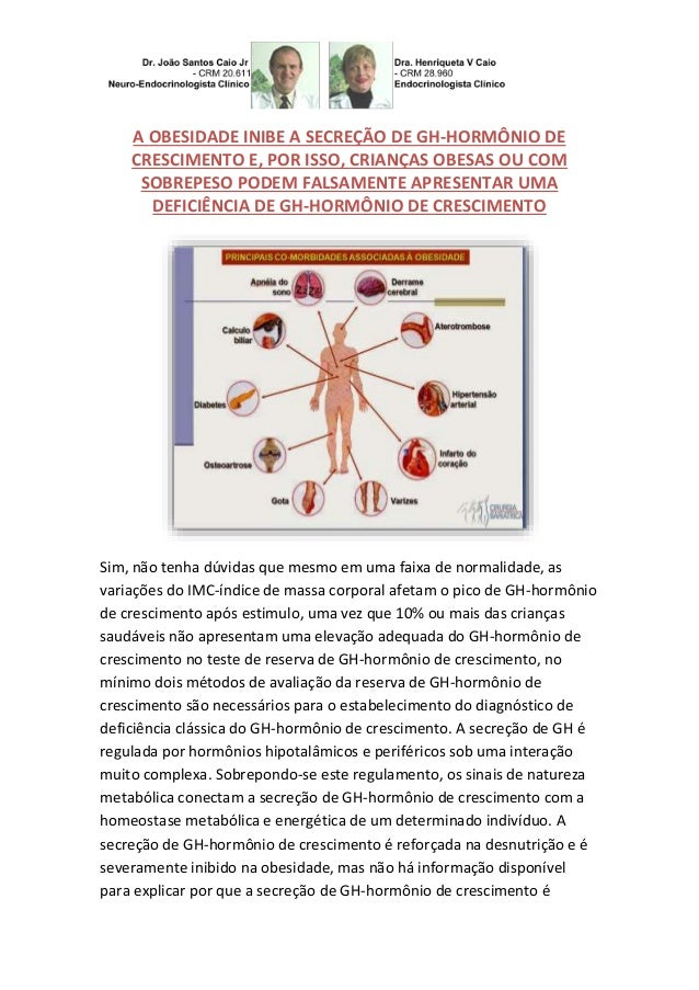 A OBESIDADE INIBE A SECREÇÃO DE GH-HORMÔNIO DE CRESCIMENTO E, POR ISSO, CRIANÇAS OBESAS OU COM SOBREPESO PODEM FALSAMENTE ...