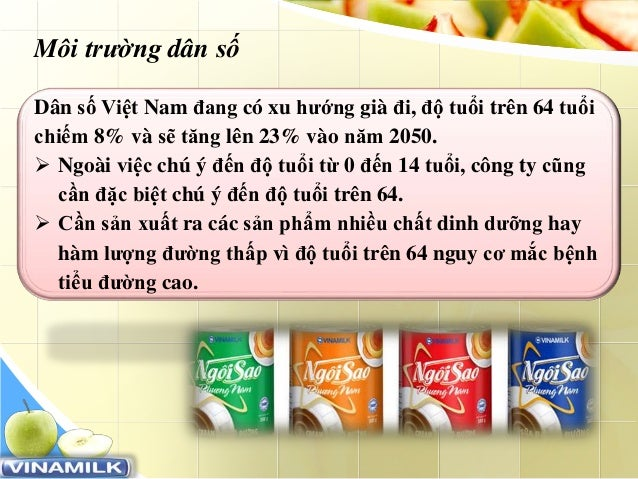 www.trungtamtinhoc.edu.vn Môi trường dân số Dân số Việt Nam đang có xu hướng già đi, độ tuổi trên 64 tuổi chiếm 8% và sẽ t...