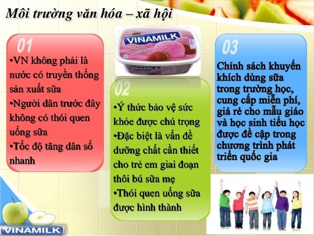 www.trungtamtinhoc.edu.vn •VN không phải là nước có truyền thống sản xuất sữa •Người dân trước đây không có thói quen uống...