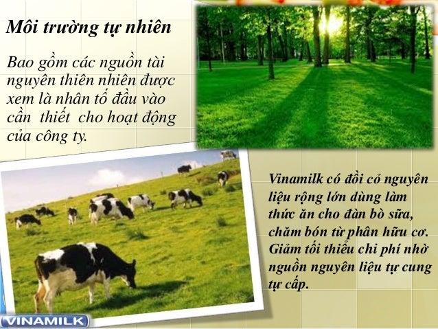 www.trungtamtinhoc.edu.vn Môi trường tự nhiên Bao gồm các nguồn tài nguyên thiên nhiên được xem là nhân tố đầu vào cần thi...