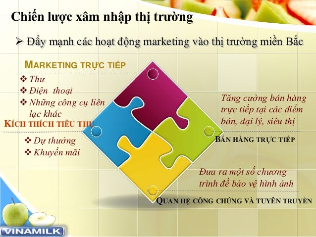 www.trungtamtinhoc.edu.vn Chiến lược xâm nhập thị trường  Đẩy mạnh các hoạt động marketing vào thị trường miền Bắc MARKET...