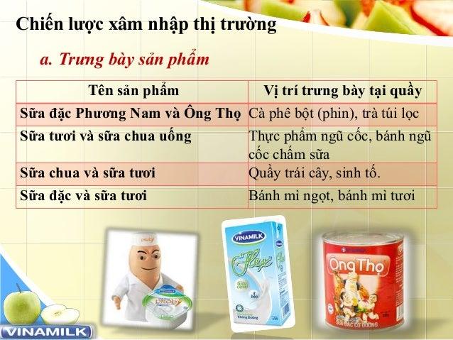 www.trungtamtinhoc.edu.vn Chiến lược xâm nhập thị trường Tên sản phẩm Vị trí trưng bày tại quầy Sữa đặc Phương Nam và Ông ...