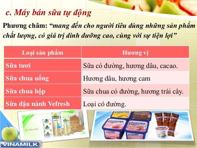 """www.trungtamtinhoc.edu.vn c. Máy bán sữa tự động Phương châm: """"mang đến cho người tiêu dùng những sản phẩm chất lượng, ..."""