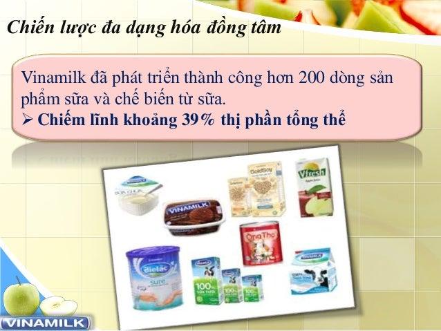 www.trungtamtinhoc.edu.vn Chiến lược đa dạng hóa đồng tâm Vinamilk đã phát triển thành công hơn 200 dòng sản phẩm sữa và c...