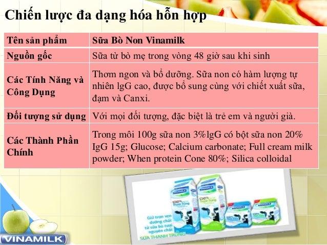 www.trungtamtinhoc.edu.vn Chiến lược đa dạng hóa hỗn hợp Tên sản phẩm Sữa Bò Non Vinamilk Nguồn gốc Sữa từ bò mẹ trong vòn...