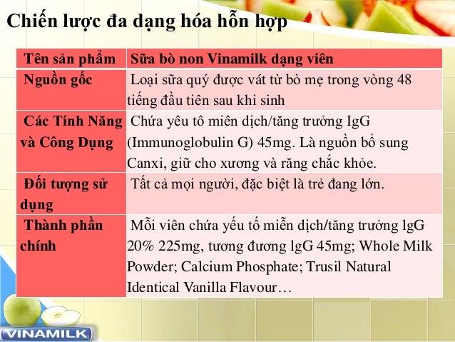 www.trungtamtinhoc.edu.vn Chiến lược đa dạng hóa hỗn hợp Tên sản phẩm Sữa bò non Vinamilk dạng viên Nguồn gốc Loại sữa quý...
