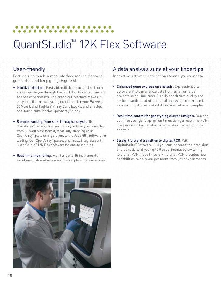 Quantstudio 12k Flex Real Time Pcr System