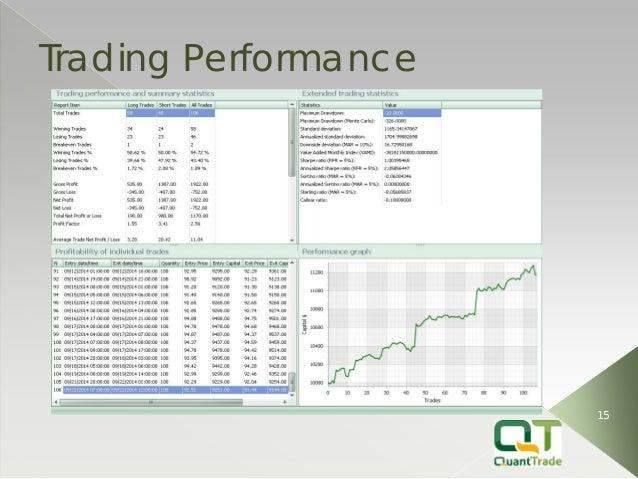 Backtesting trading strategies pdf