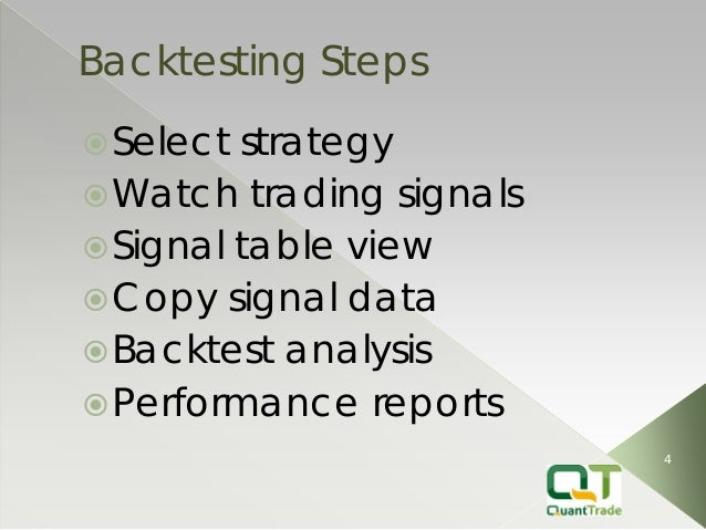 Back test trading strategy software