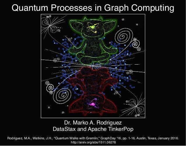 Quantum Processes in Graph Computing Dr. Marko A. Rodriguez DataStax and Apache TinkerPop Rodriguez, M.A., Watkins, J.H., ...