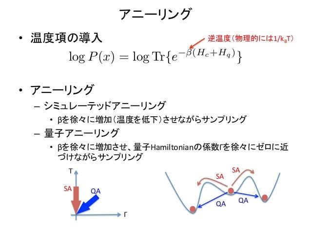 量子アニーリング解説 1