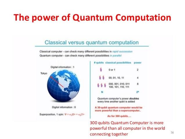 Quantum Computers PART 1 & 2 by Prof Lili Saghafi