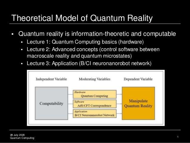 Quantum Computing Lecture 1: Basic Concepts Slide 2