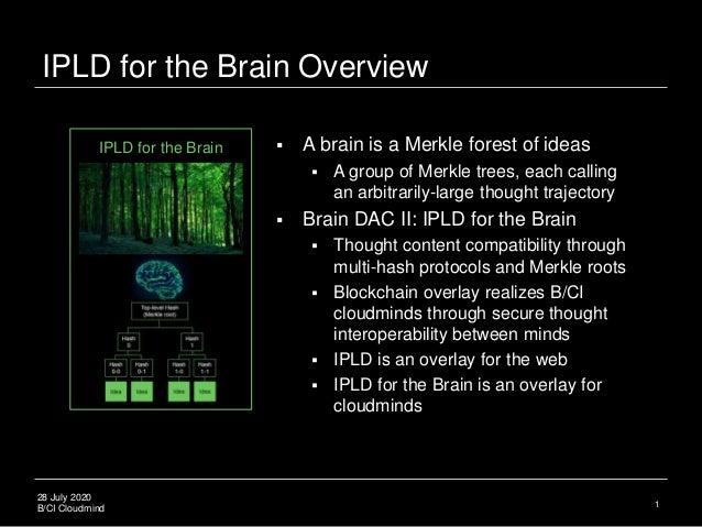 Quantum Computing Lecture 3: Application Slide 2