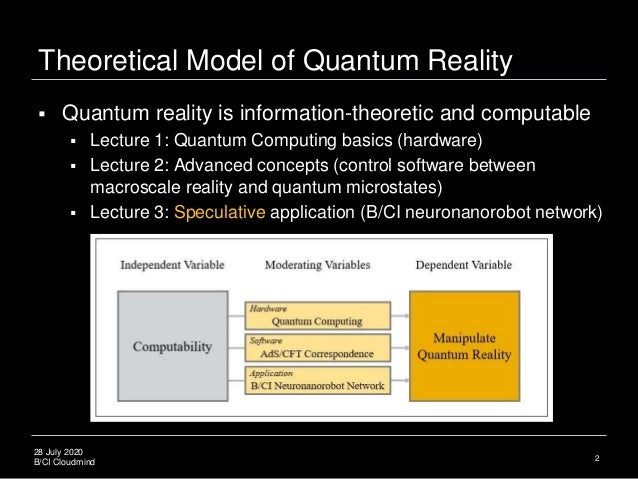 Quantum Computing Lecture 3: Application Slide 3