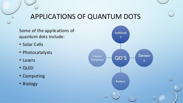 Quantum Dots And Their Properties