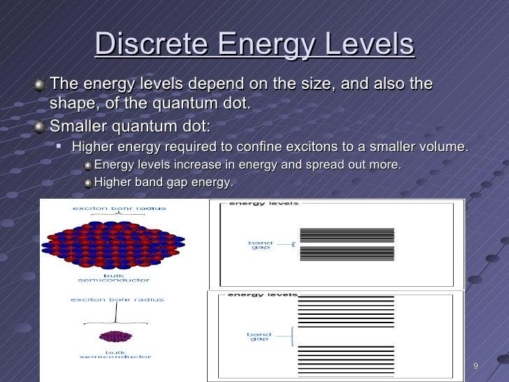 Quantum Dots Ppt