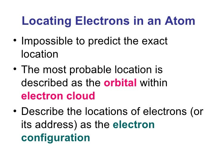 19 Locating Electrons In