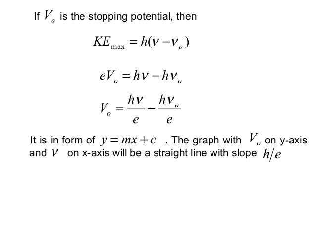 It is in form of . The graph with on y-axisand on x-axis will be a straight line with slopeoo hheV νν −=oVIf is the stoppi...
