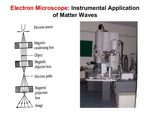 Electron Microscope: Instrumental Applicationof Matter Waves