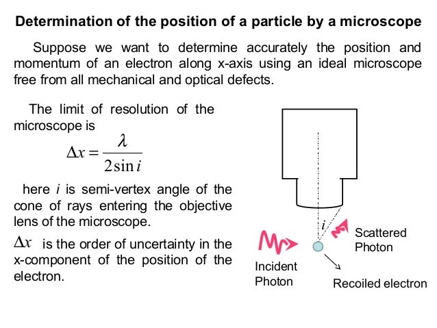 Determination of the position of a particle by a microscopeiIncidentPhotonScatteredPhotonRecoiled electronSuppose we want ...