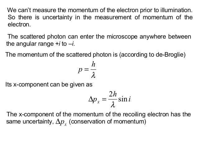 The scattered photon can enter the microscope anywhere betweenthe angular range +i to –i.We can't measure the momentum of ...