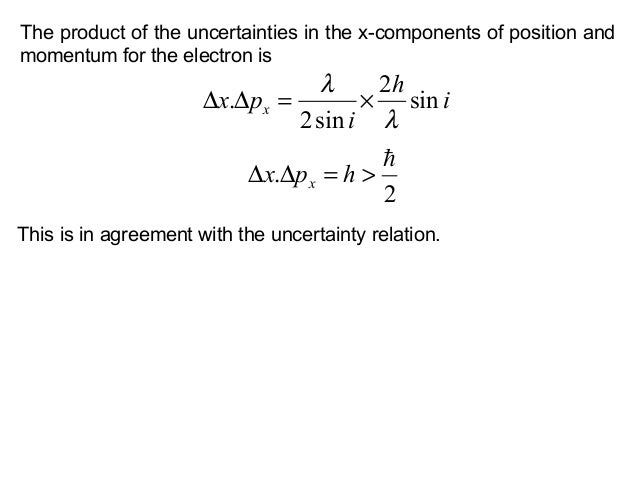 The product of the uncertainties in the x-components of position andmomentum for the electron isihipx x sin2sin2.λλ×=∆∆Thi...