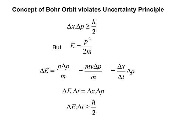 ButConcept of Bohr Orbit violates Uncertainty PrinciplempE22=2.≥∆∆ pxmppE∆=∆mpmv∆= ptx∆∆∆=pxtE ∆∆=∆∆ ..2.≥∆∆ tE