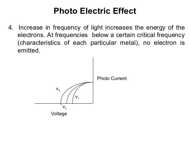 Photo Electric Effect4. Increase in frequency of light increases the energy of theelectrons. At frequencies below a certai...