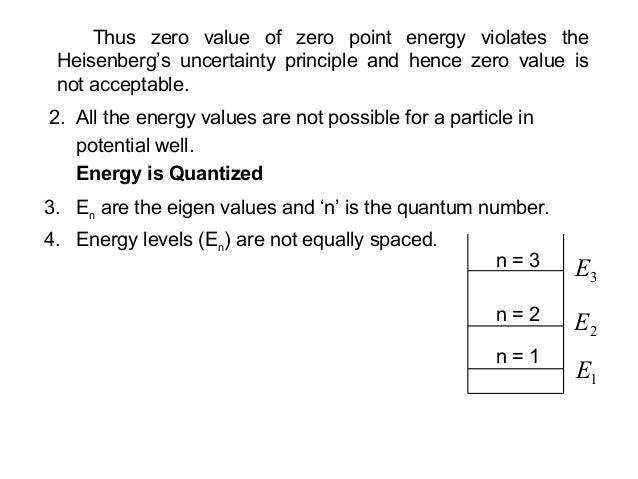 Thus zero value of zero point energy violates theHeisenberg's uncertainty principle and hence zero value isnot acceptable....