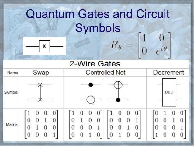 Quantum Mechanics In Electronics