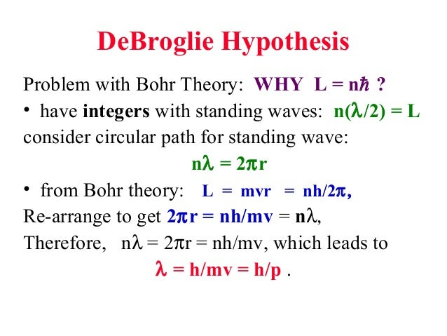 DeBroglie HypothesisProblem with Bohr Theory: WHY L = n ?• have integers with standing waves: n(λ/2) = Lconsider circular...