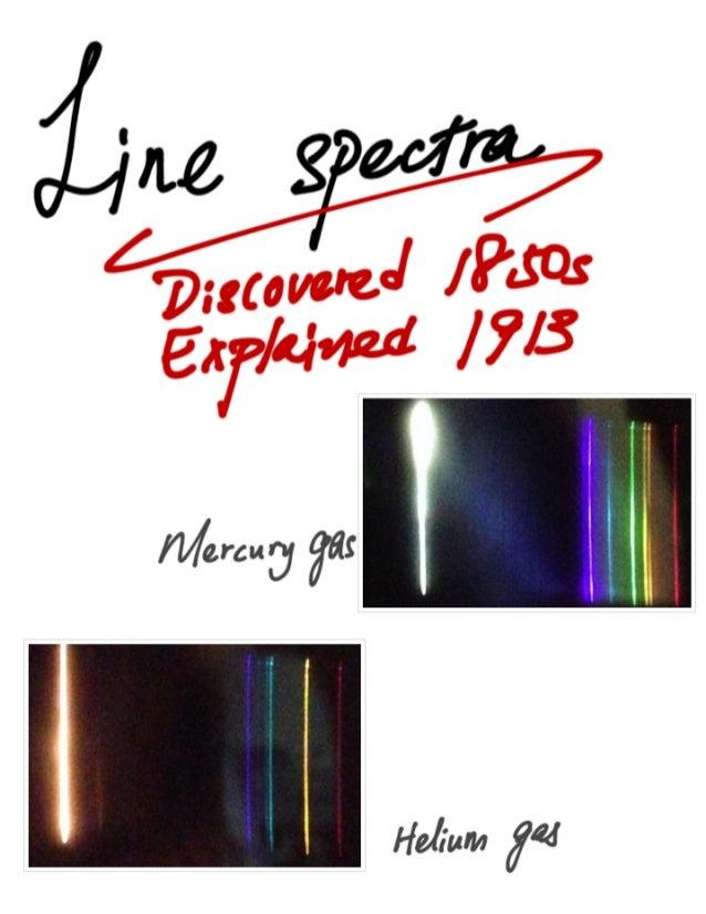 Quantum Physics - Line Spectral