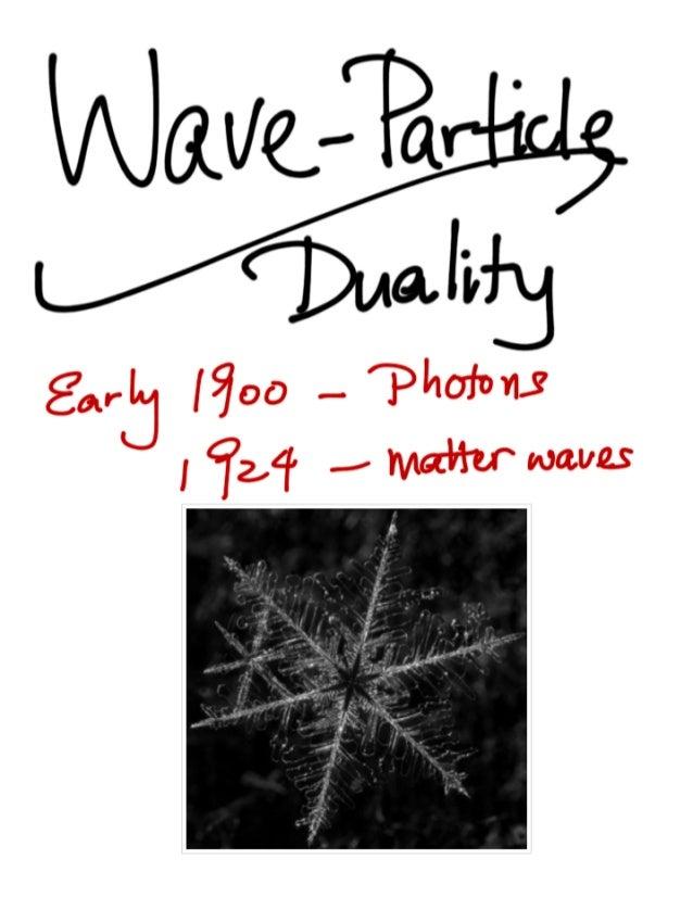 Quantum physics - Wave Particle Duality