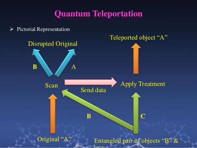 Image result for data quantum teleportation