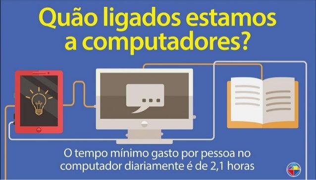 Quão ligados estamos a computadores?