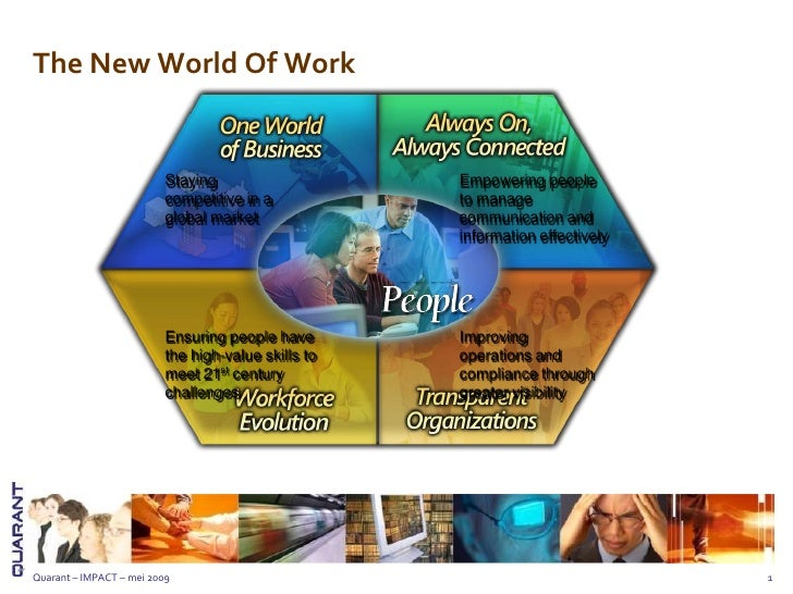 The New World Of Work                             Staying                    Empowering people                           c...