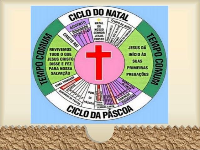 Estamos no início da QUARESMA... Quaresma é o Grande Retiro Espiritual dos cristãos