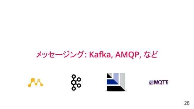 28 メッセージング: Kafka, AMQP, など