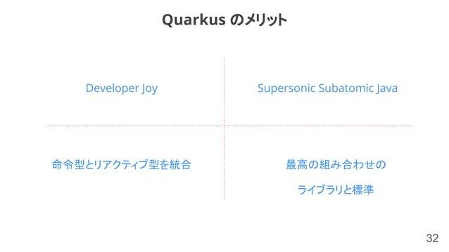 32 Developer Joy Quarkus のメリット Supersonic Subatomic Java 命令型とリアクティブ型を統合 最高の組み合わせの ライブラリと標準