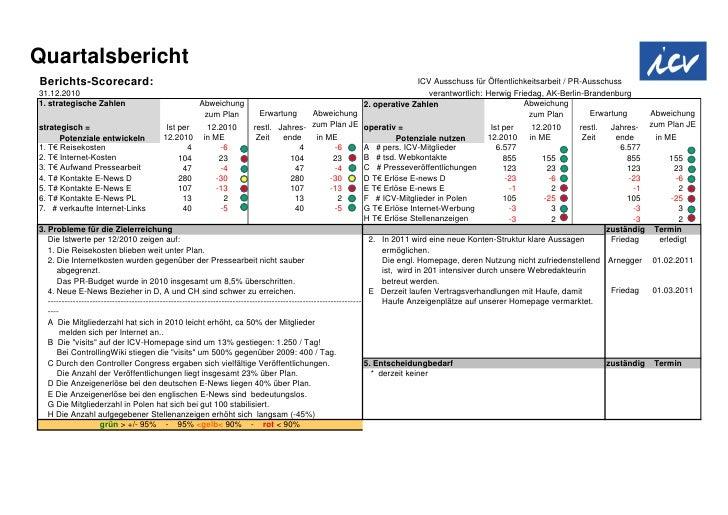 QuartalsberichtBerichts-Scorecard:                                                                                        ...