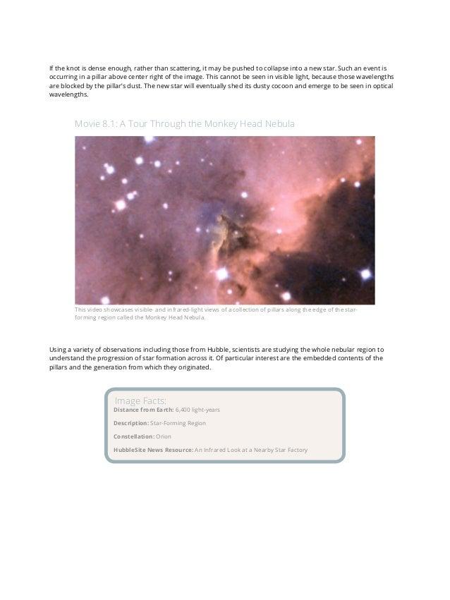 Quarter Century Discovery with Hubble-Ashraful Muku